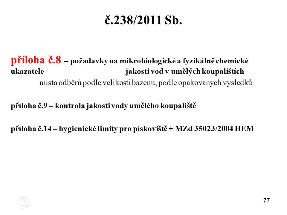č.238/2011 Sb. příloha č.8 – požadavky na mikrobiologické a fyzikálně chemické ukazatele jakosti vod v umělých koupalištích.