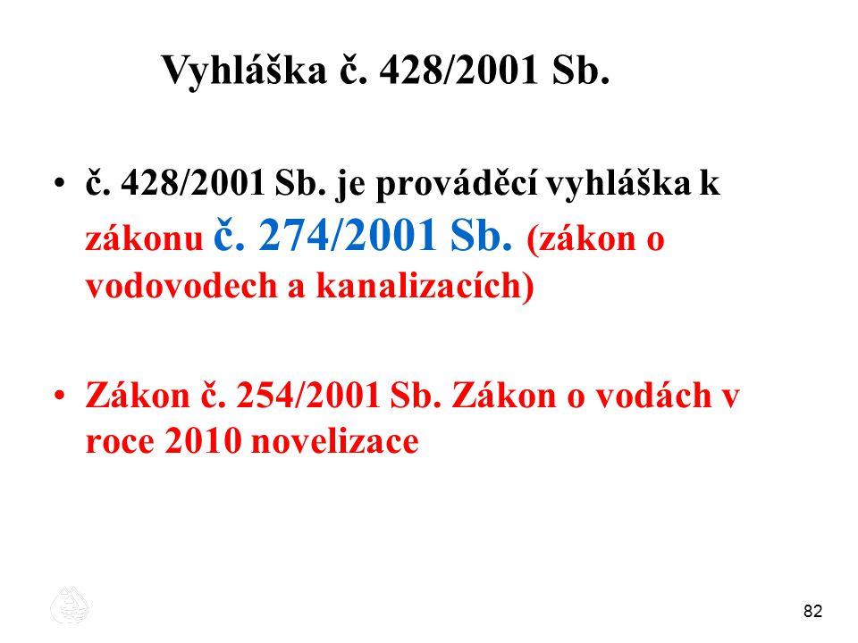 Vyhláška č. 428/2001 Sb. č. 428/2001 Sb. je prováděcí vyhláška k zákonu č. 274/2001 Sb. (zákon o vodovodech a kanalizacích)