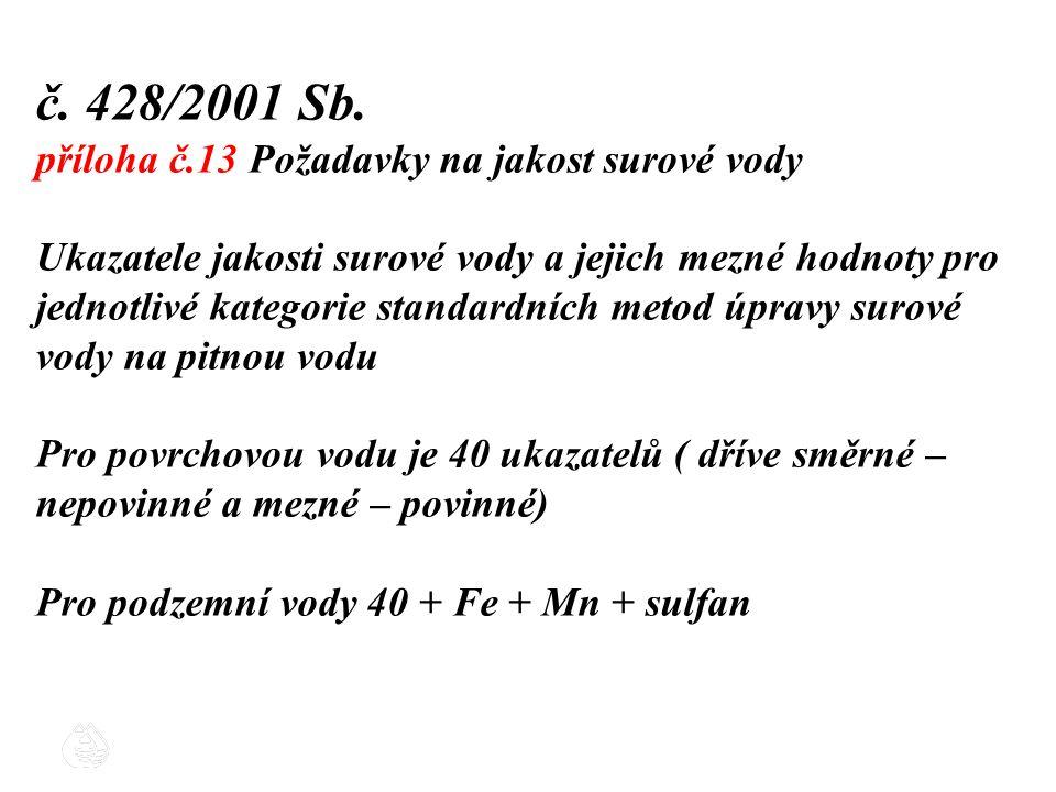 č. 428/2001 Sb. příloha č.13 Požadavky na jakost surové vody