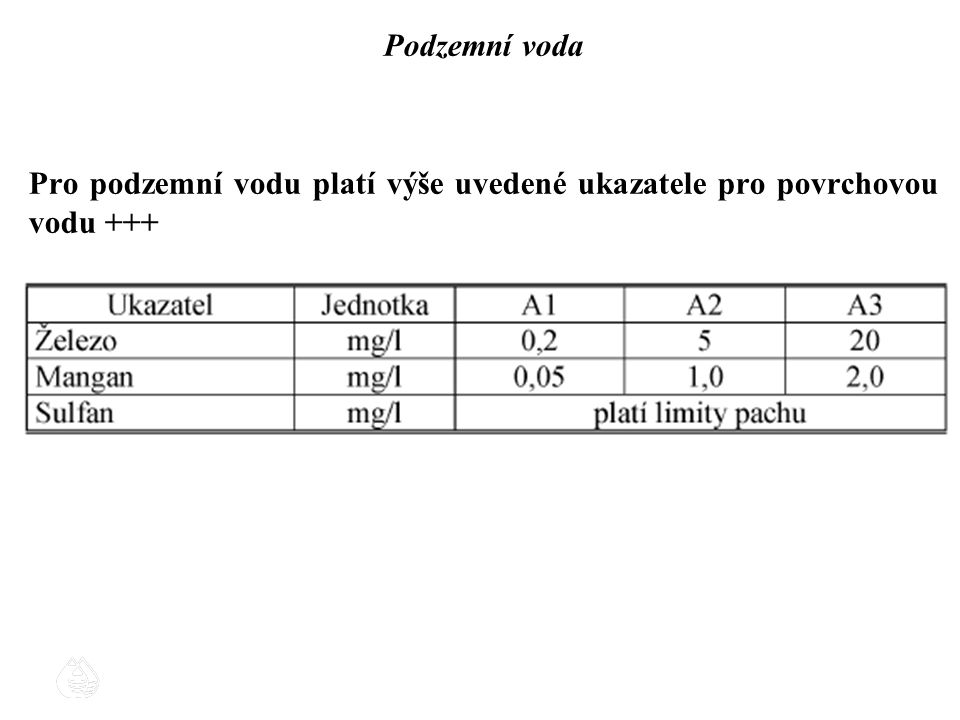 Podzemní voda Pro podzemní vodu platí výše uvedené ukazatele pro povrchovou vodu +++