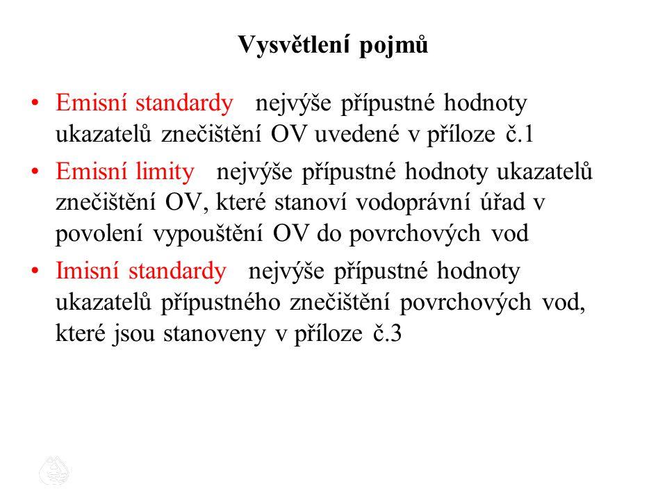 Vysvětlení pojmů Emisní standardy nejvýše přípustné hodnoty ukazatelů znečištění OV uvedené v příloze č.1.