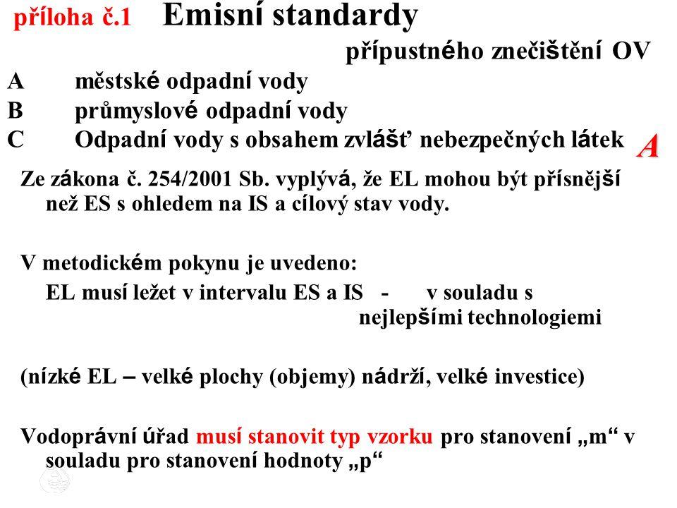 příloha č. 1. Emisní standardy. přípustného znečištění OV A