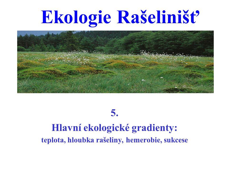 Ekologie Rašelinišť 5. Hlavní ekologické gradienty: