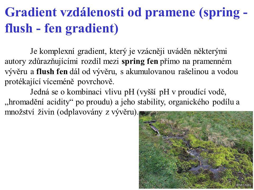Gradient vzdálenosti od pramene (spring - flush - fen gradient)