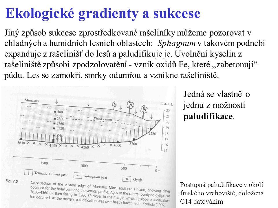 Ekologické gradienty a sukcese