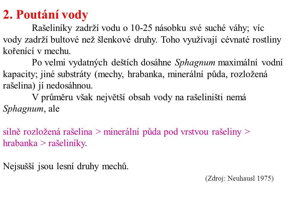 2. Poutání vody