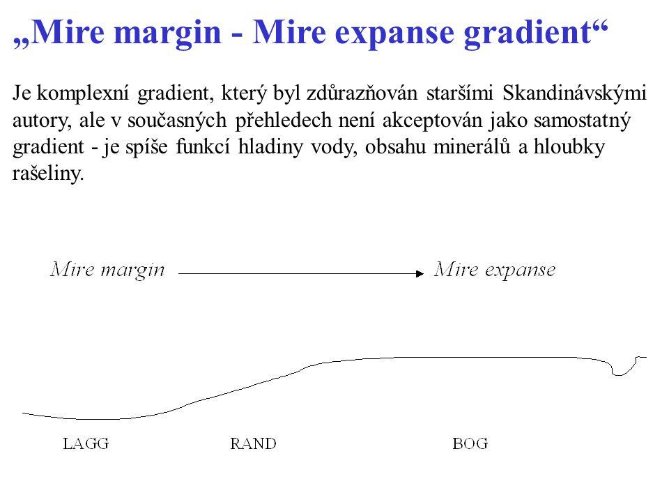 """""""Mire margin - Mire expanse gradient"""