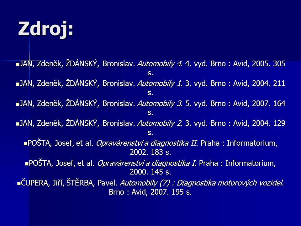 Zdroj: JAN, Zdeněk, ŽDÁNSKÝ, Bronislav. Automobily 4. 4. vyd. Brno : Avid, 2005. 305 s.