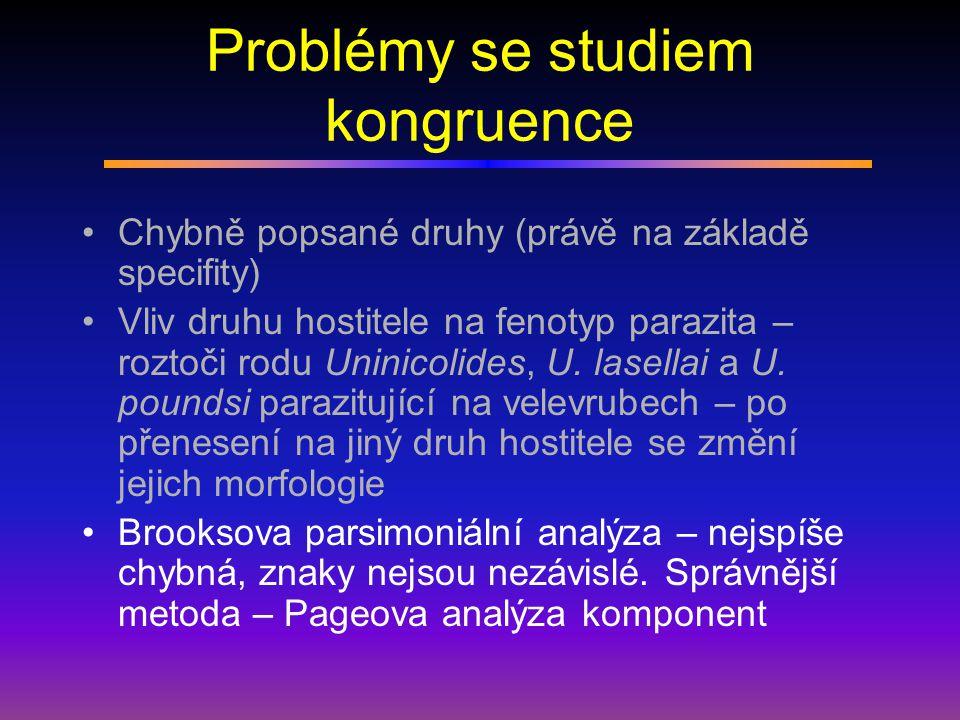 Problémy se studiem kongruence