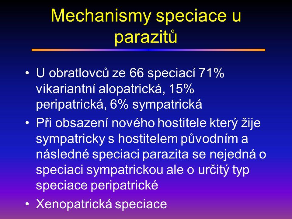 Mechanismy speciace u parazitů