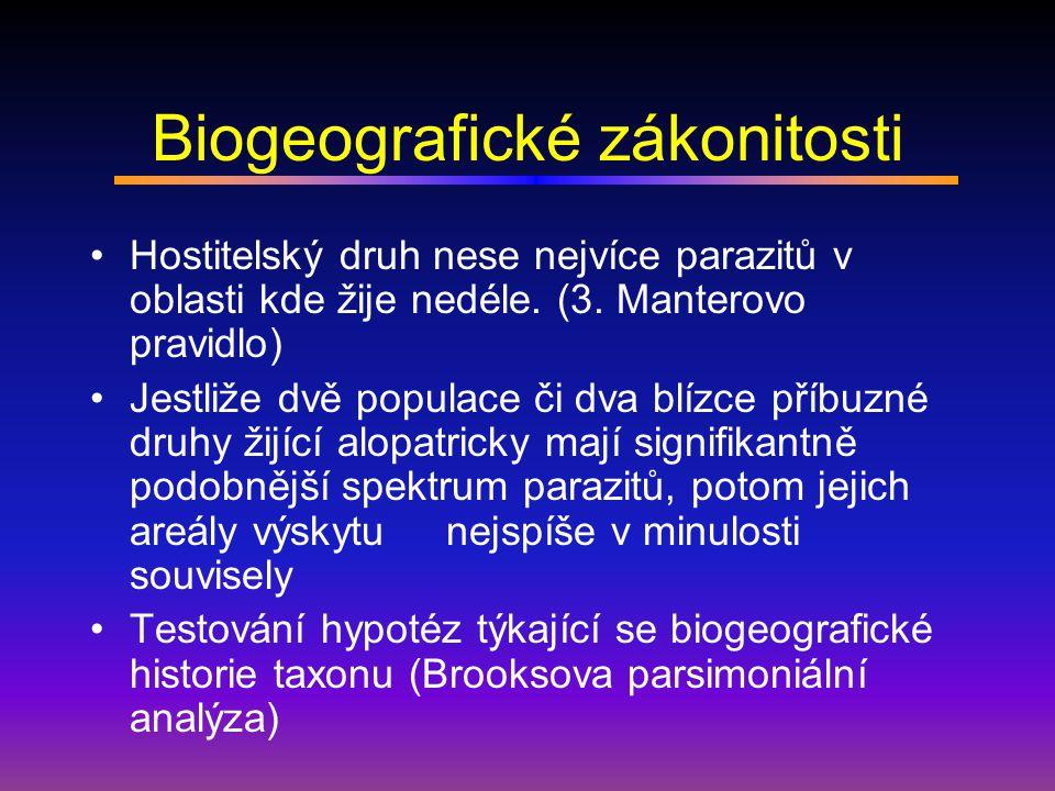 Biogeografické zákonitosti