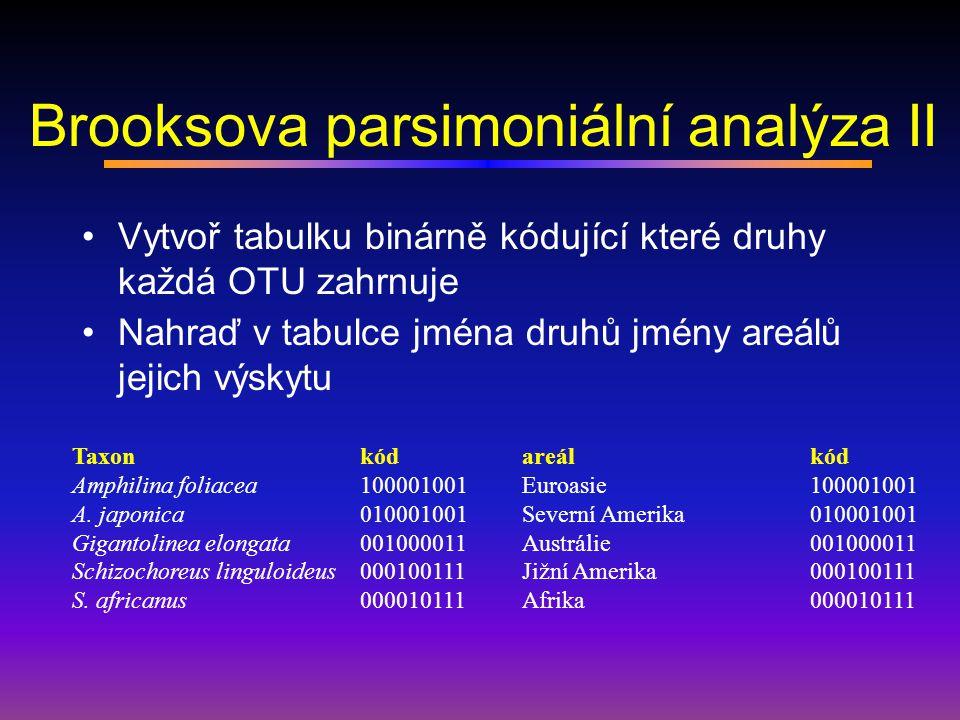 Brooksova parsimoniální analýza II