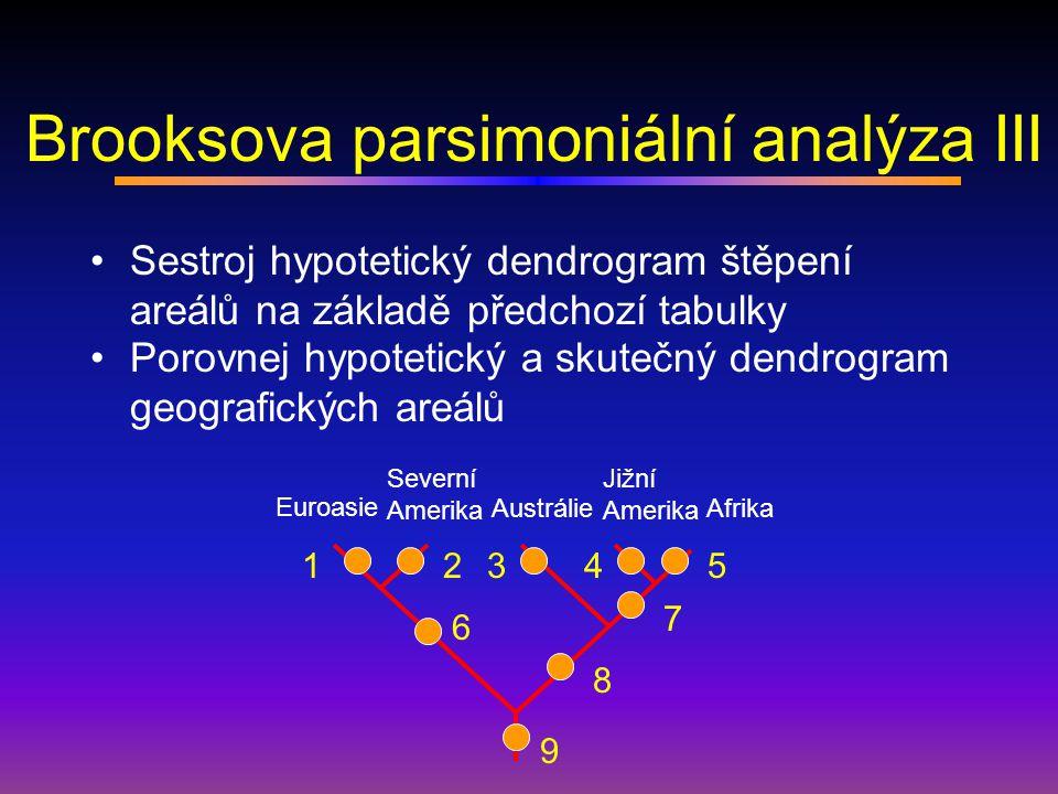 Brooksova parsimoniální analýza III