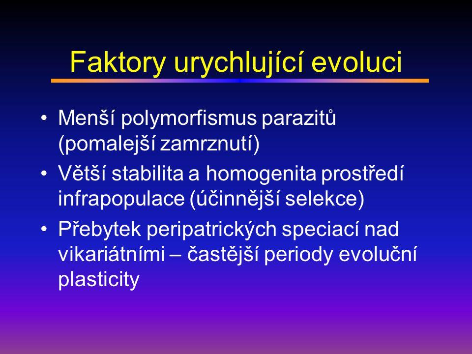 Faktory urychlující evoluci