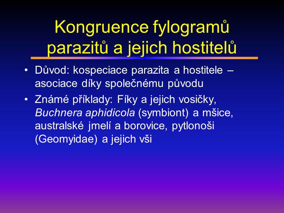 Kongruence fylogramů parazitů a jejich hostitelů