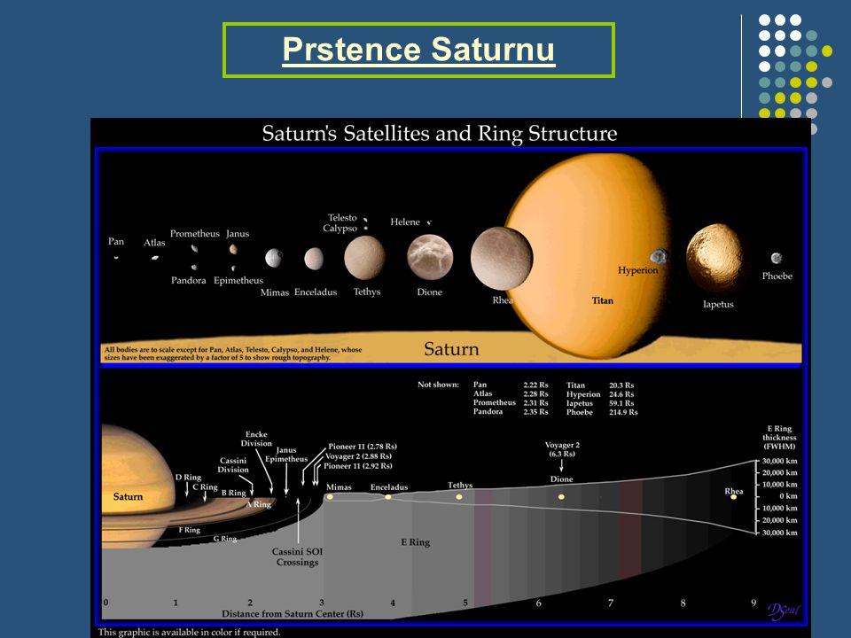 Prstence Saturnu