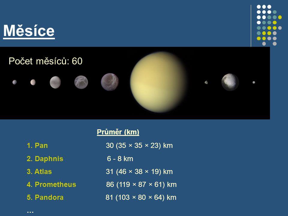 Měsíce Počet měsíců: 60 Průměr (km) 1. Pan 30 (35 × 35 × 23) km
