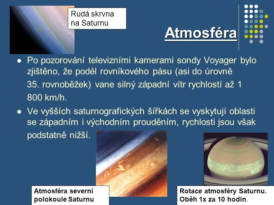 Atmosféra Rudá skrvna na Saturnu. Po pozorování televizními kamerami sondy Voyager bylo zjištěno, že podél rovníkového pásu (asi do úrovně.