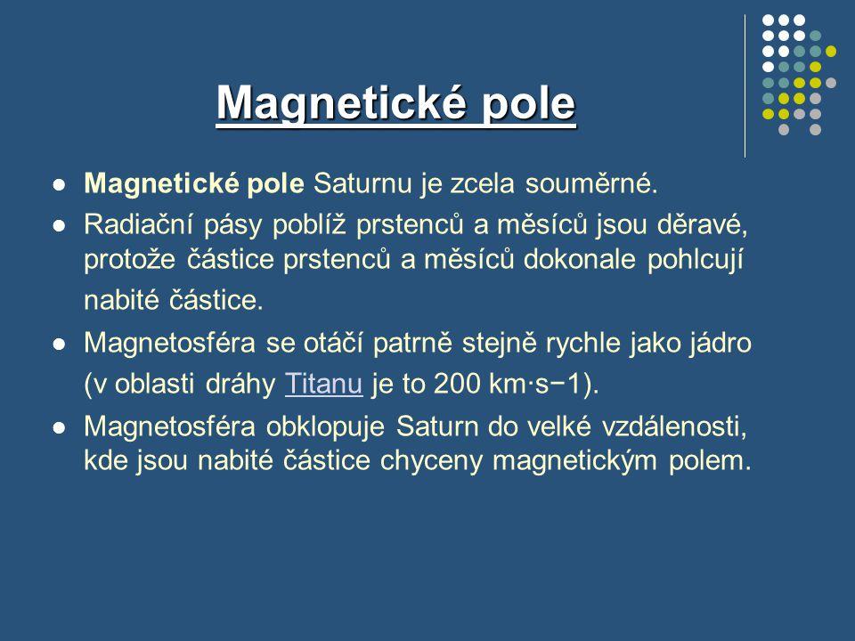 Magnetické pole Magnetické pole Saturnu je zcela souměrné.