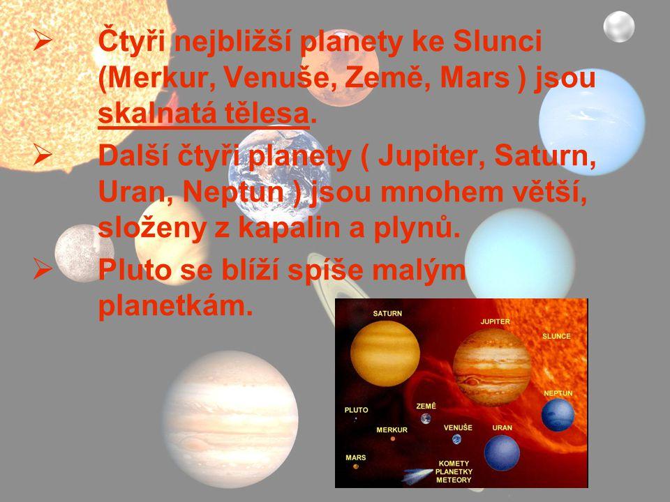 Čtyři nejbližší planety ke Slunci. (Merkur, Venuše, Země, Mars ) jsou