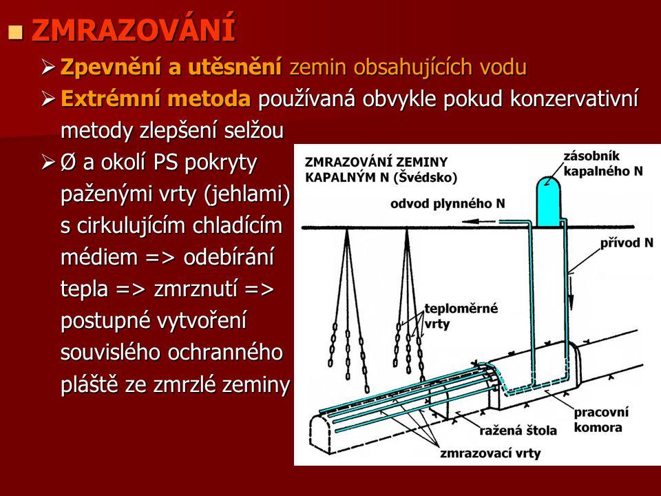 ZMRAZOVÁNÍ Zpevnění a utěsnění zemin obsahujících vodu