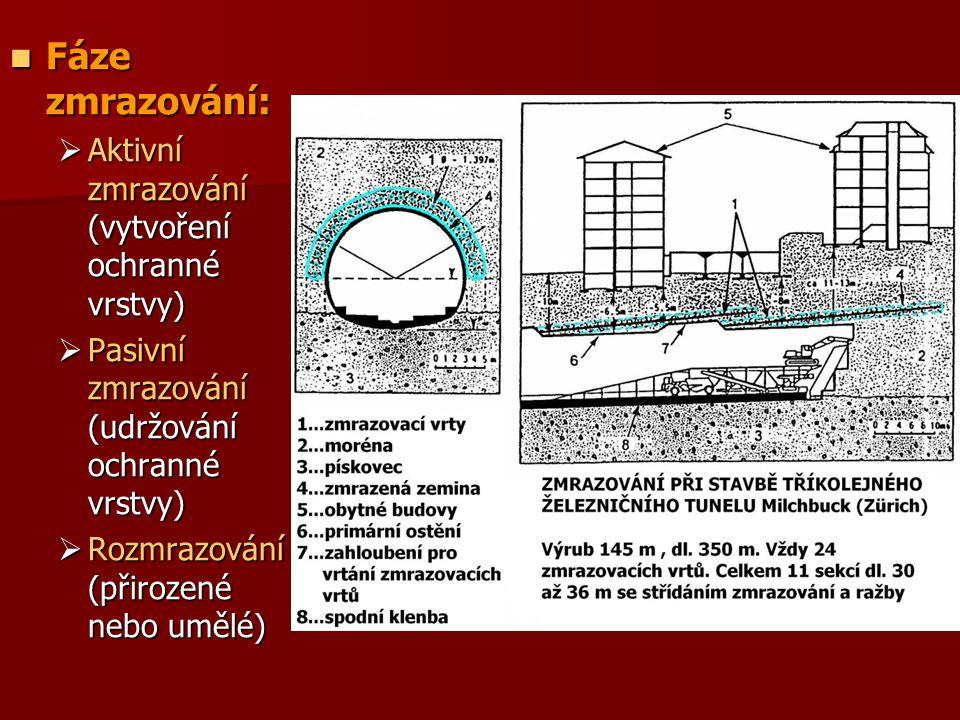 Fáze zmrazování: Aktivní zmrazování (vytvoření ochranné vrstvy)