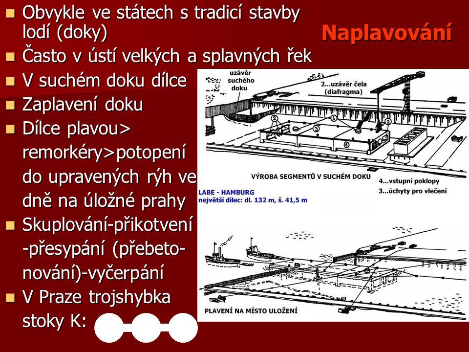 Naplavování Obvykle ve státech s tradicí stavby lodí (doky)