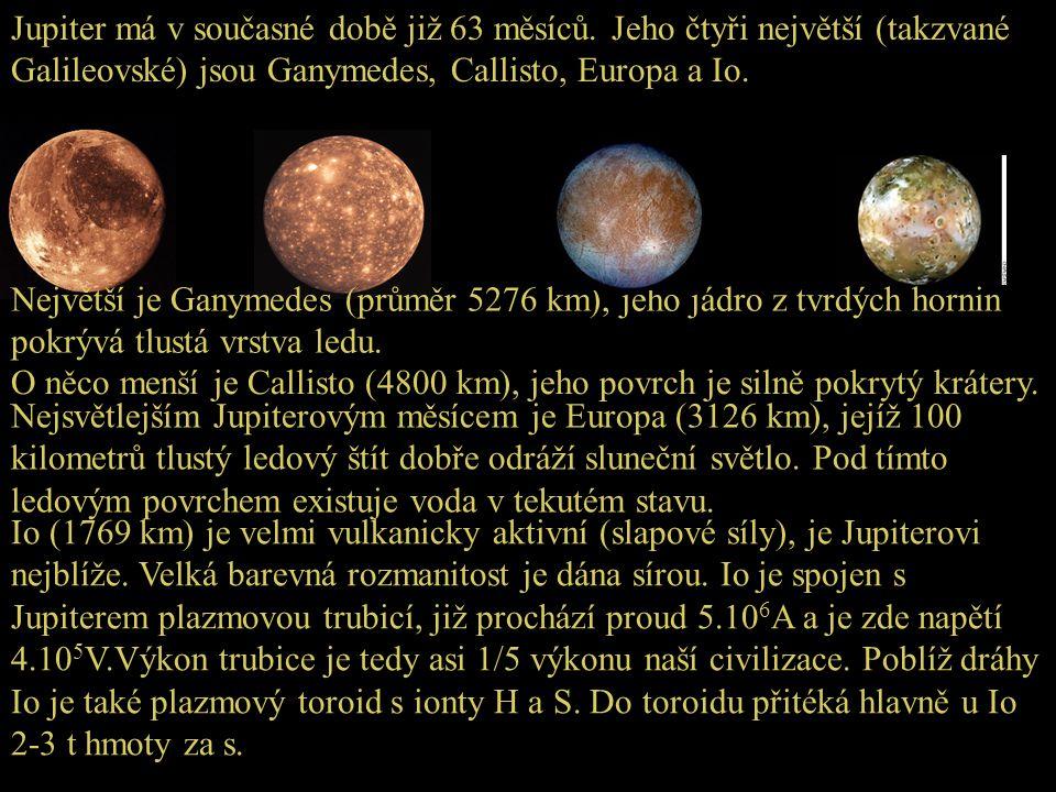 Jupiter má v současné době již 63 měsíců