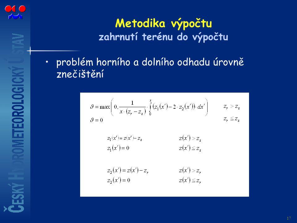 Metodika výpočtu zahrnutí terénu do výpočtu