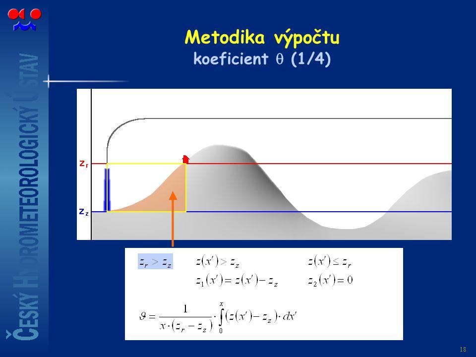 Metodika výpočtu koeficient  (1/4)