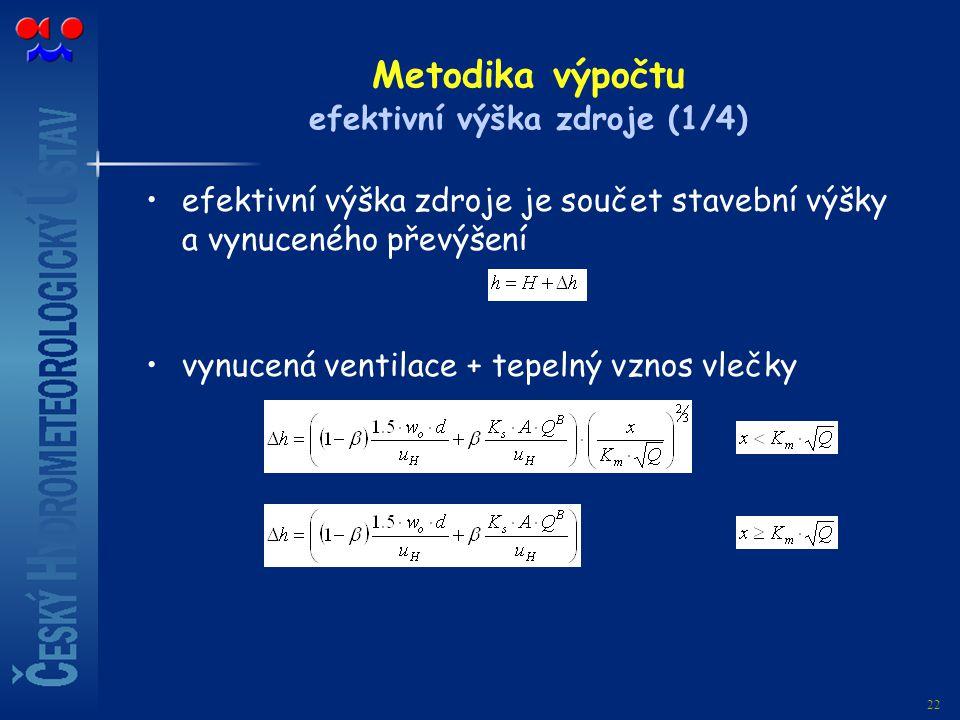 Metodika výpočtu efektivní výška zdroje (1/4)