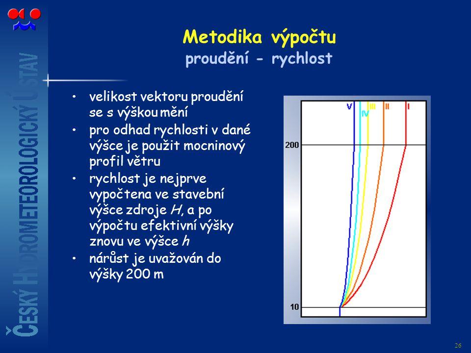 Metodika výpočtu proudění - rychlost