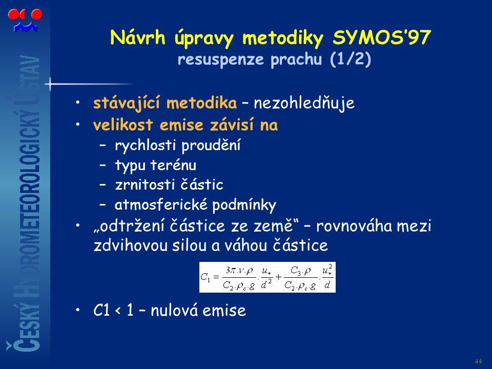 Návrh úpravy metodiky SYMOS'97 resuspenze prachu (1/2)