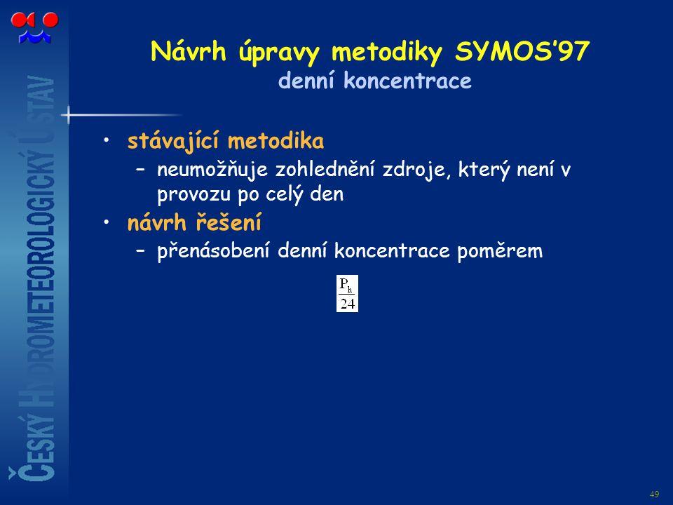 Návrh úpravy metodiky SYMOS'97 denní koncentrace