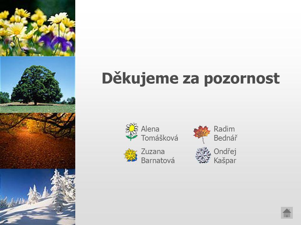 Děkujeme za pozornost Alena Tomášková Zuzana Barnatová Radim Bednář