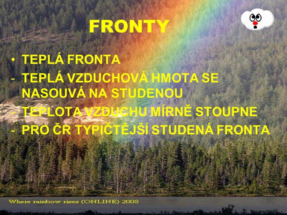 FRONTY TEPLÁ FRONTA TEPLÁ VZDUCHOVÁ HMOTA SE NASOUVÁ NA STUDENOU