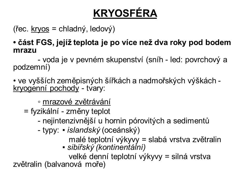 KRYOSFÉRA (řec. kryos = chladný, ledový)