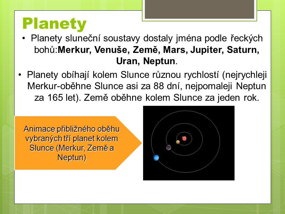 Planety Planety sluneční soustavy dostaly jména podle řeckých bohů:Merkur, Venuše, Země, Mars, Jupiter, Saturn, Uran, Neptun.