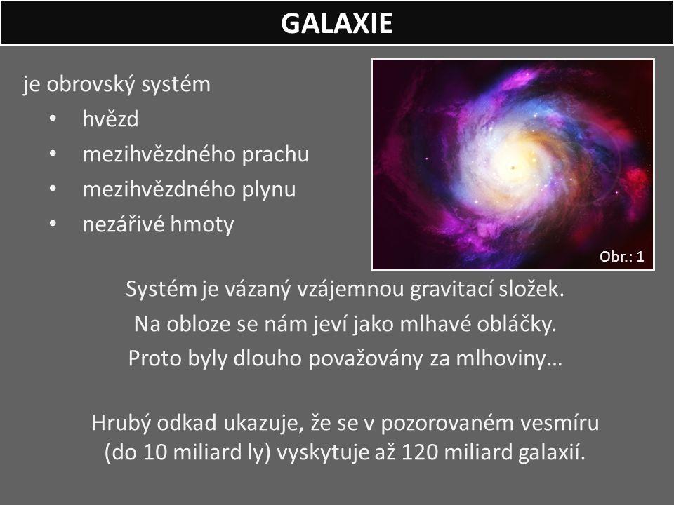 GALAXIE je obrovský systém hvězd mezihvězdného prachu