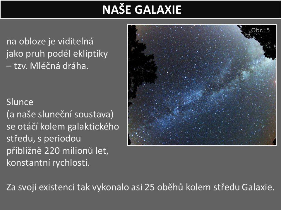 NAŠE GALAXIE Obr.: 5. na obloze je viditelná jako pruh podél ekliptiky – tzv. Mléčná dráha.