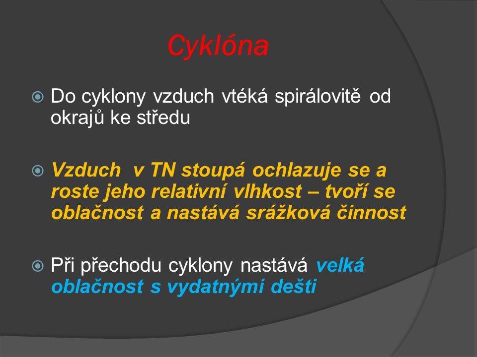Cyklóna Do cyklony vzduch vtéká spirálovitě od okrajů ke středu