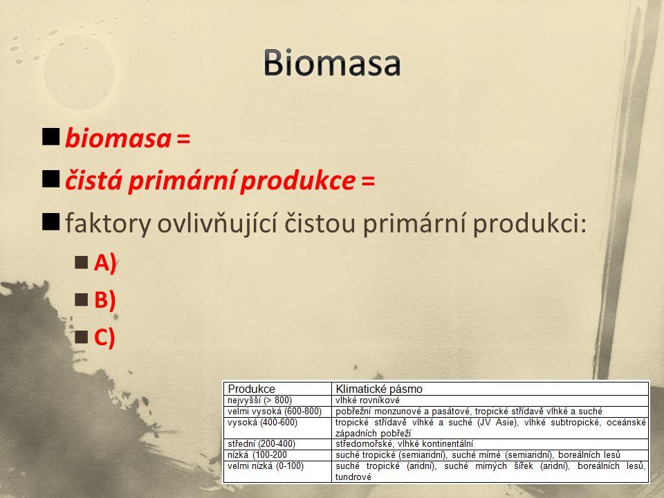 Biomasa biomasa = čistá primární produkce =