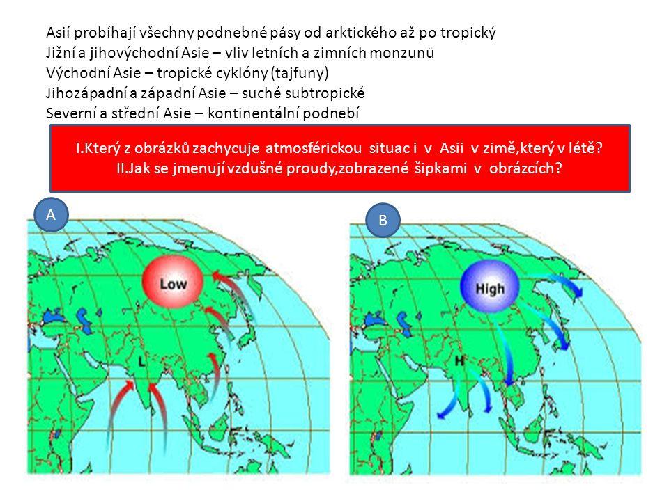 II.Jak se jmenují vzdušné proudy,zobrazené šipkami v obrázcích