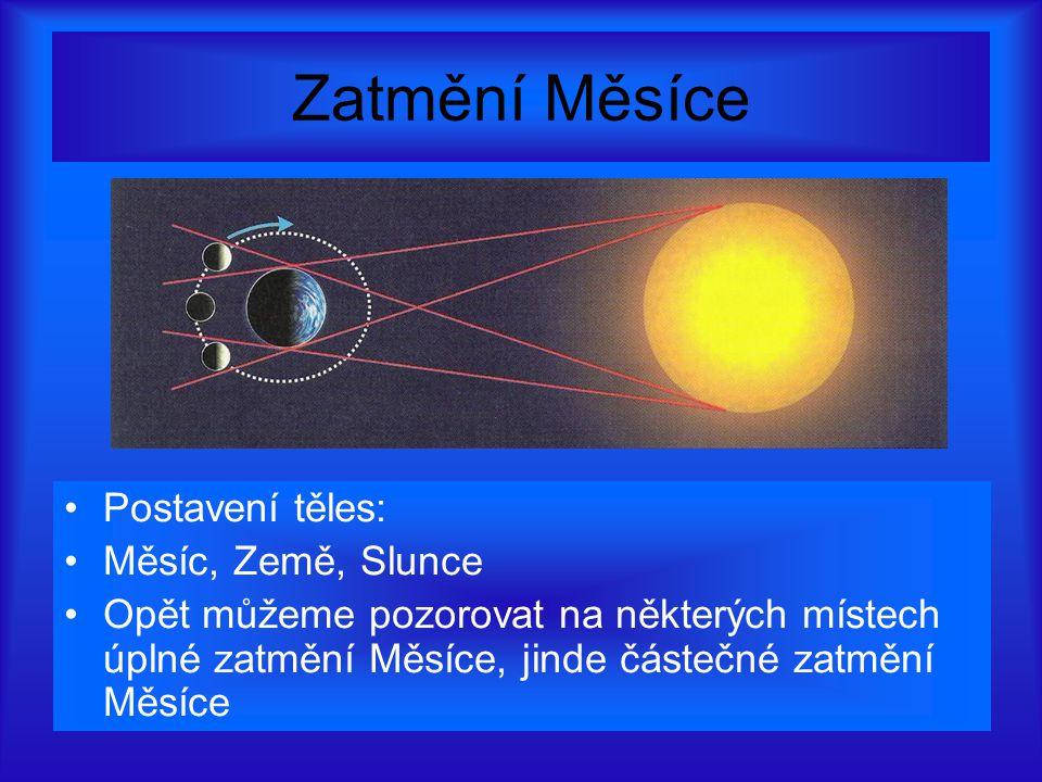 Zatmění Měsíce Postavení těles: Měsíc, Země, Slunce