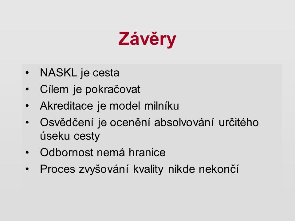 Závěry NASKL je cesta Cílem je pokračovat Akreditace je model milníku
