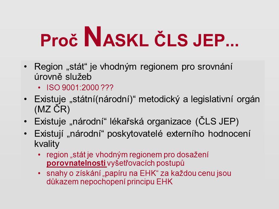 """Proč NASKL ČLS JEP... Region """"stát je vhodným regionem pro srovnání úrovně služeb. ISO 9001:2000"""