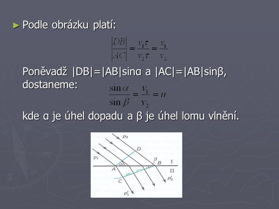 Podle obrázku platí: Poněvadž |DB|=|AB|sinα a |AC|=|AB|sinβ, dostaneme: kde α je úhel dopadu a β je úhel lomu vlnění.