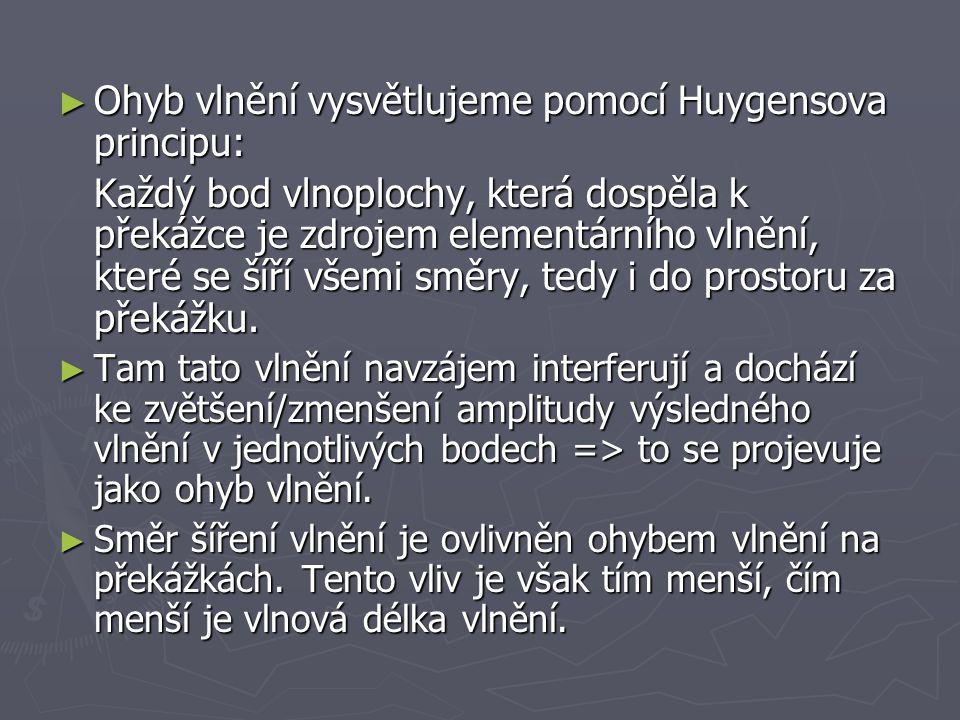Ohyb vlnění vysvětlujeme pomocí Huygensova principu: