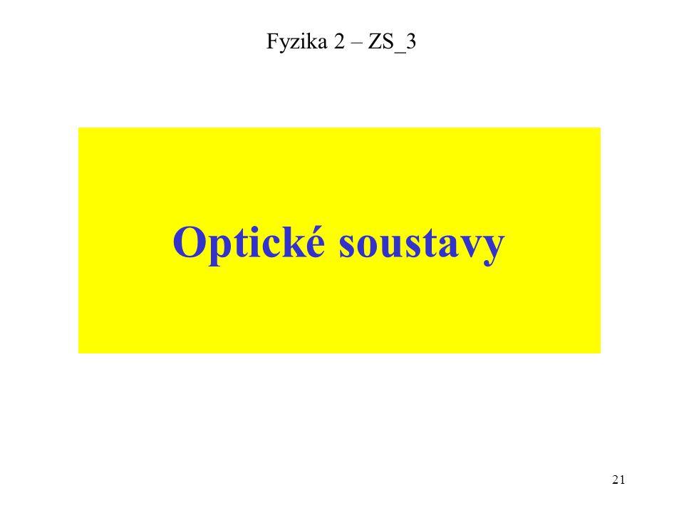 Fyzika 2 – ZS_3 Optické soustavy