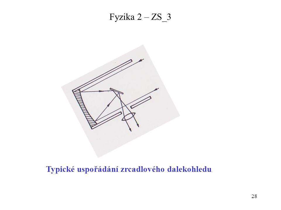 Fyzika 2 – ZS_3 Typické uspořádání zrcadlového dalekohledu